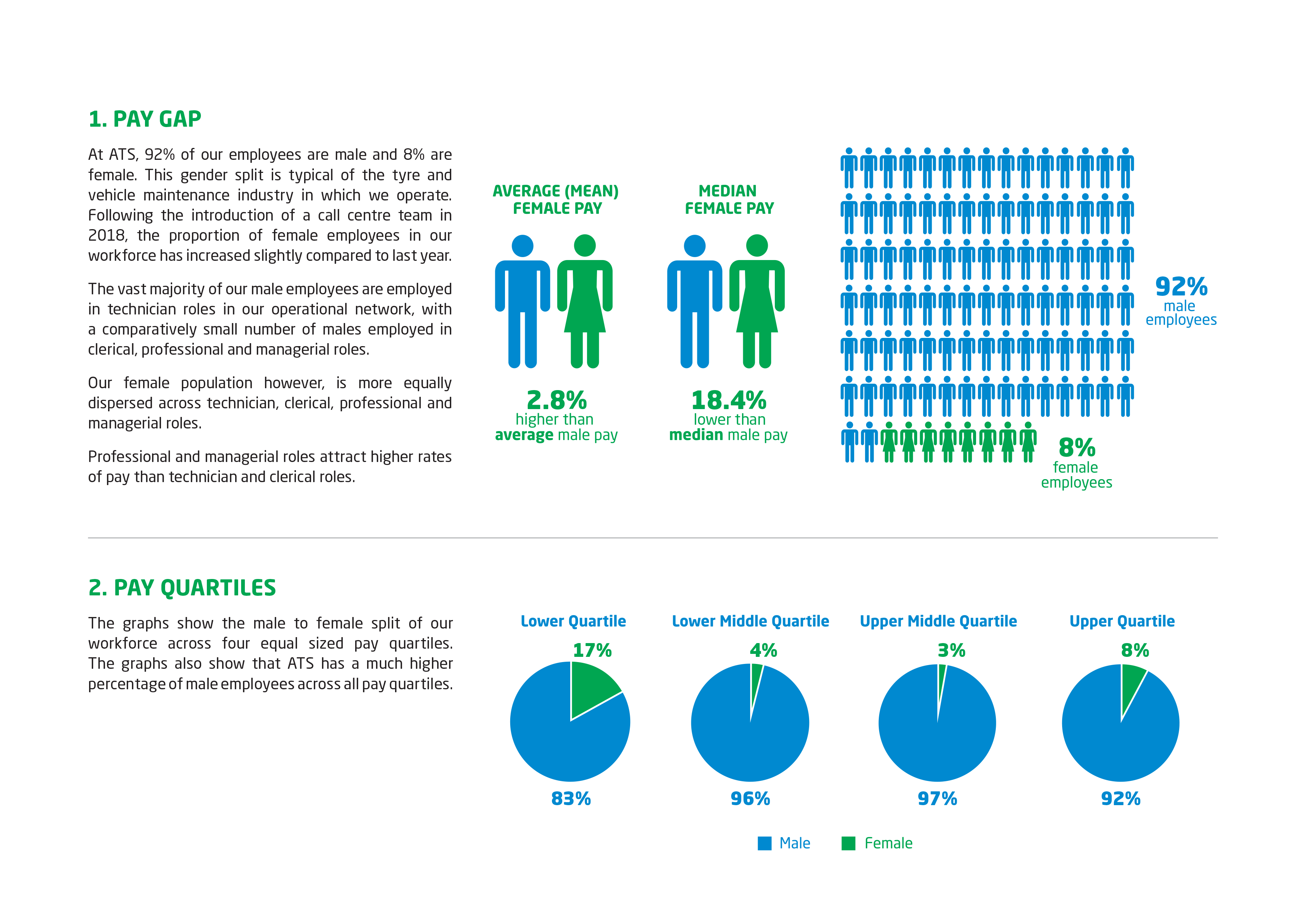 Gender-Pay-Gap-Report-Page3