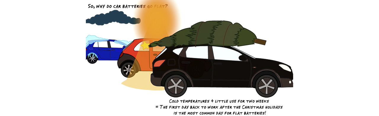 Signs Of A Dead Car Battery >> What Are The Signs Of A Flat Car Battery?   ATS Euromaster